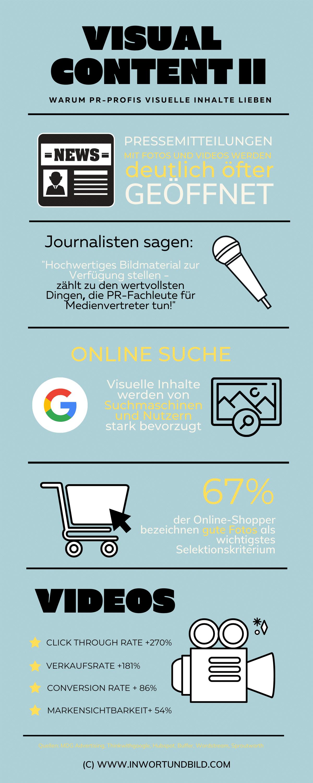 Visual Content Infografik 2